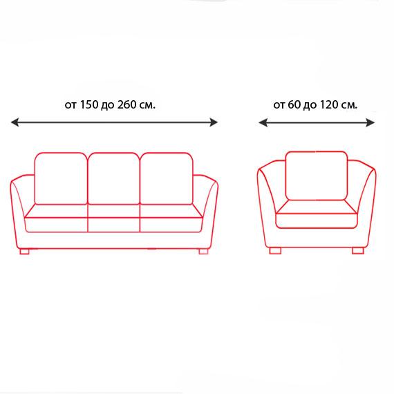 Как измерить чехол на диван и кресла